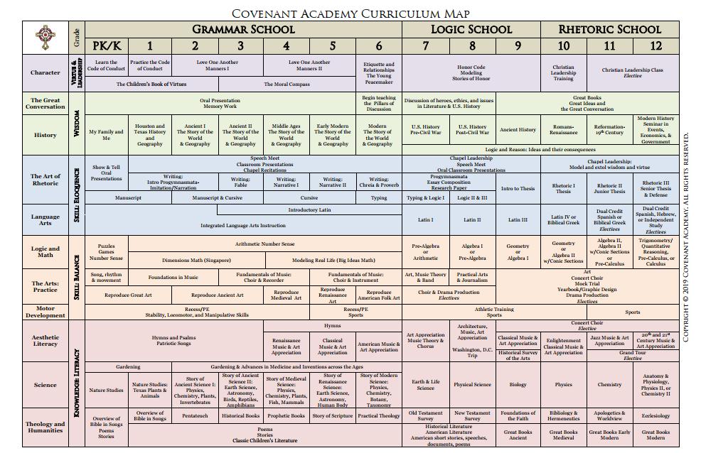 2019 Curriculum Map Flyer