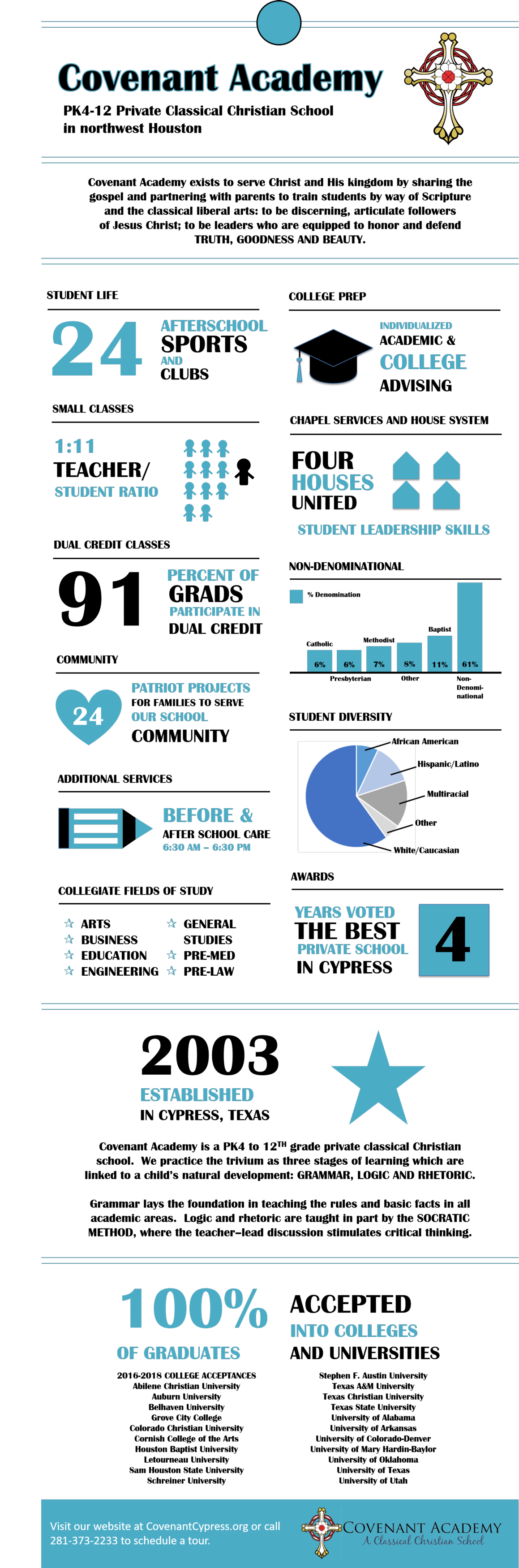 Covenant Academy Infographic