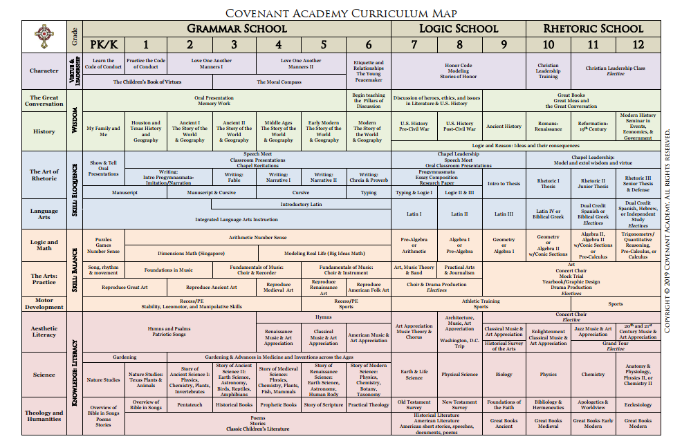 Covenant Academy Curriculum Guide