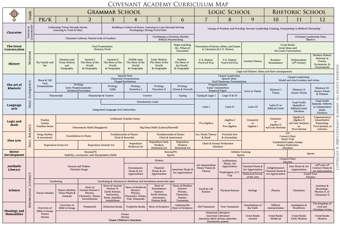 2019 Curriculum Map Flyer